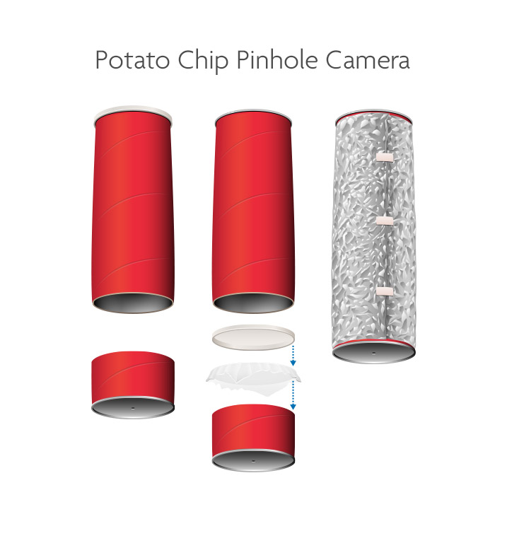 Potato Chip Tube Pinhole Camera